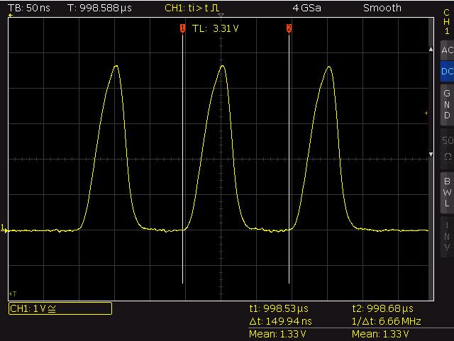 fastest - T: ~150ns